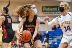 2021 Girls Basketball Championship